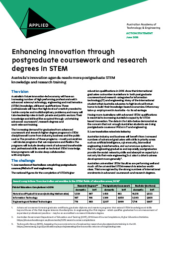 Action statement - enhancing innovation through postgraduate coursework and research degrees in STEM